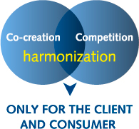 harmonization - ONLY FOR THE CLIENT AND CONSUMER - Co-creation / Competition