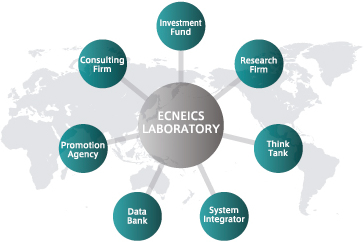 ECNEICS LABORATORY | Investment Fund / Research Firm / Think Tank / System Integrator / Data Bank / Promotion Agency / Consulting Firm